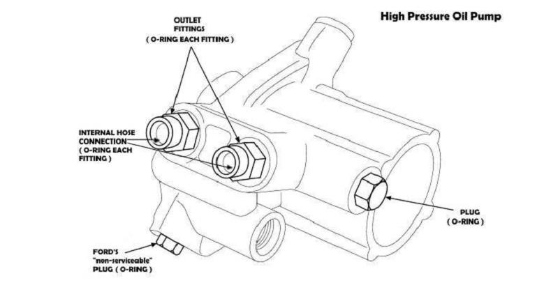 6.0 powerstroke fuel filter housing leak