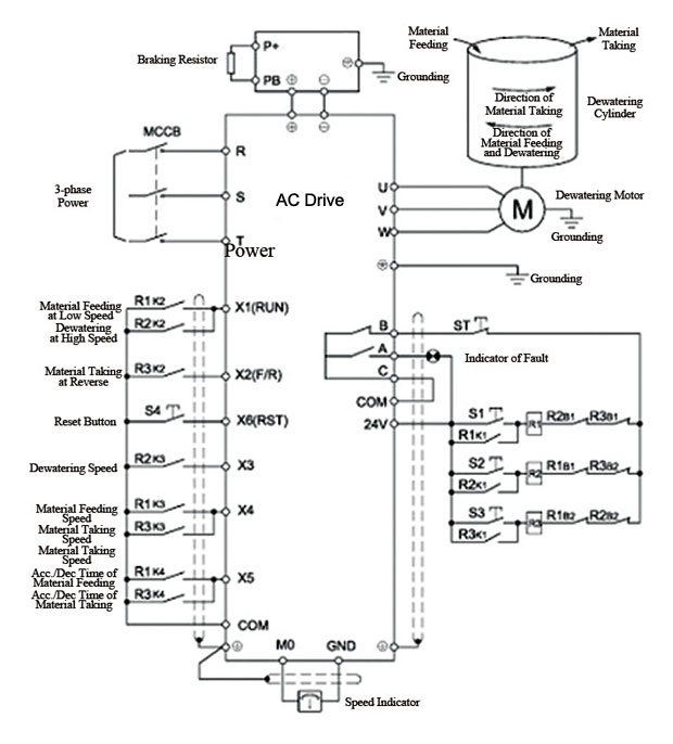 v f method block diagram
