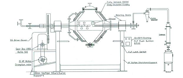 bull gear diagram