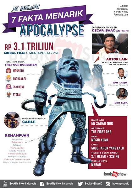 Ketahui 7 Fakta Menarik X-Men Apocalypse