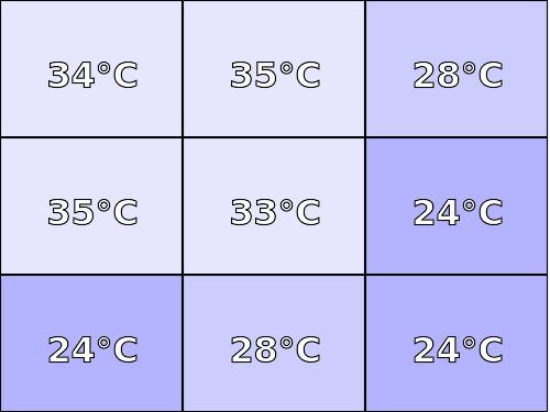 Temperatura obudowy: dół Acer Predator G9-792