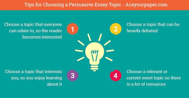 66 High Quality Persuasive Essay Topics (Updated in 2018)