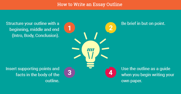 essay ouline