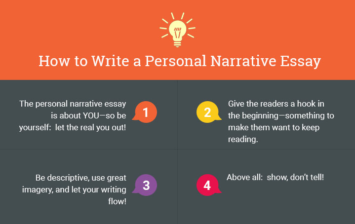 How to Write a Personal Narrative Essay (Beginners Guide)