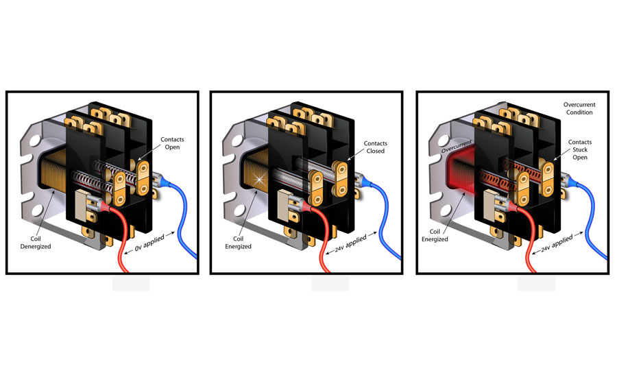 How to Properly Diagnose Low-Voltage Short Circuits in the Field