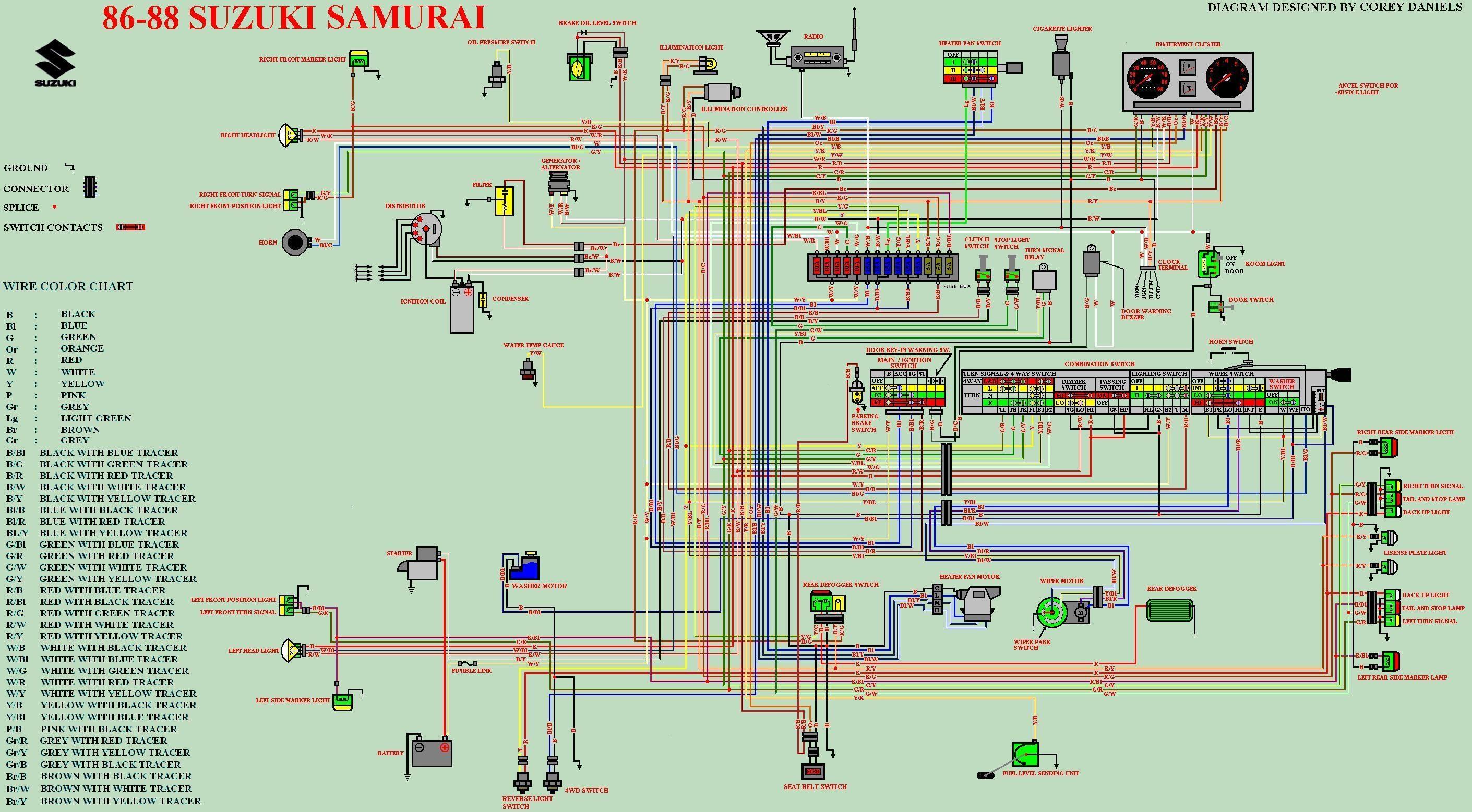 wiring diagram for 1988 suzuki samurai