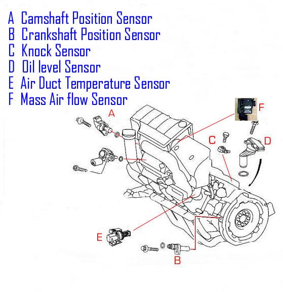 2002 Mercedes C230 Camshaft Position Sensor Location - wiring