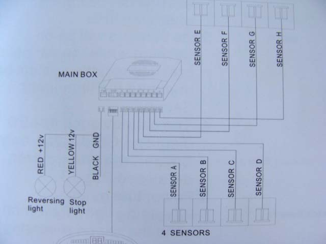 Front Parking Sensor Wiring Diagram Wiring Schematic Diagram