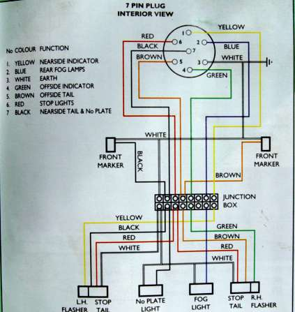 Vw T4 Towbar Wiring Diagram Also Trailer Wiring Diagram Together