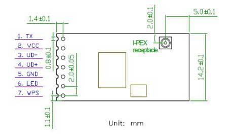 WIFI-2 - OEM WiFi USB module