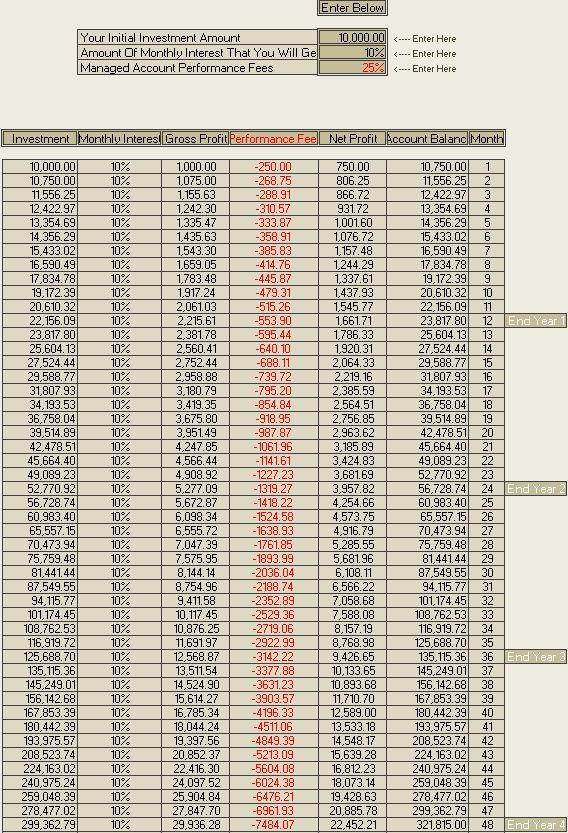 how to open up a forex account
