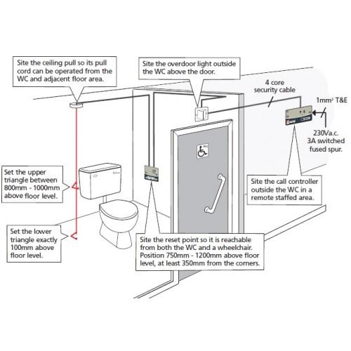 disabled alarm kit wiring diagram