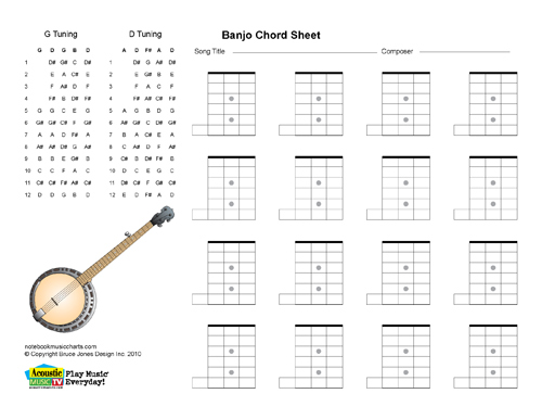 Banjo Printable, Blank, Chord Boxes, Acoustic Music TV