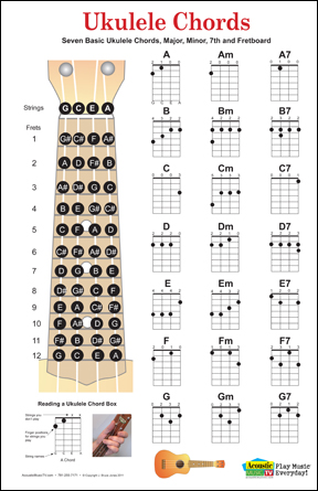 Aaron Byous (aaronbyous) on Pinterest - piano chord chart