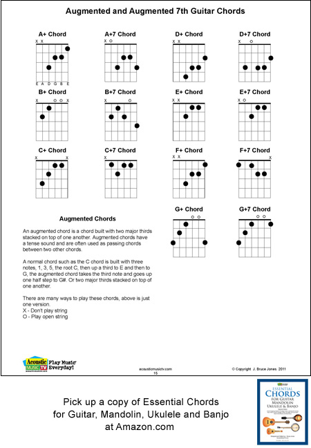 Guitar Augmented Chords, Fingering Chart, Acoustic Music TV - guitar chord chart