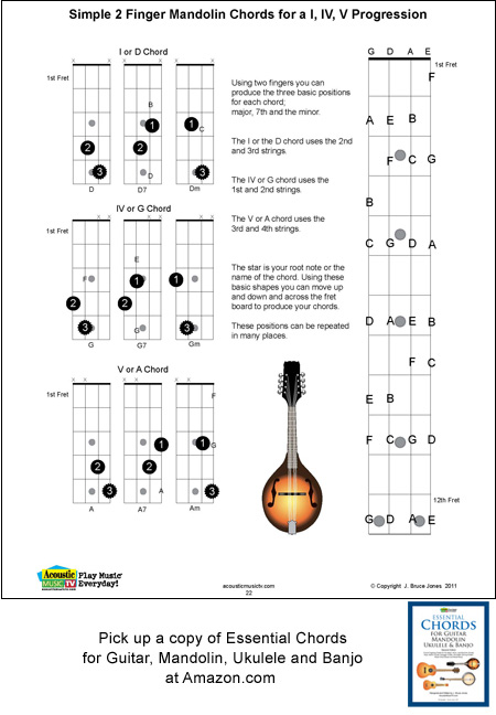 2 Finger Mandolin Chords for 1,4,5 Progression - mandolin chord chart