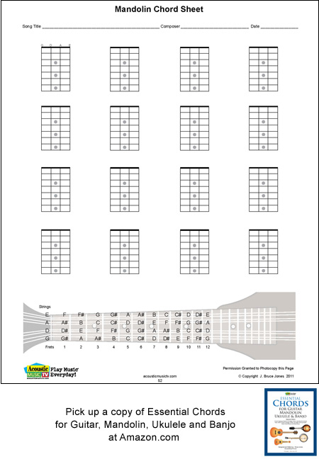 Mandolin Chords and Charts, Folk, Rock, Blues, Acoustic Music TV - mandolin chord chart