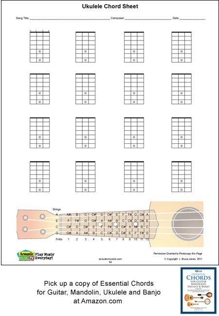 chord chart for ukelele - Cablestream - mandolin chord chart