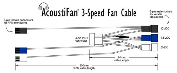 Wiring 3 Wire Pc Fan - Wiring Diagram Schematics \u2022