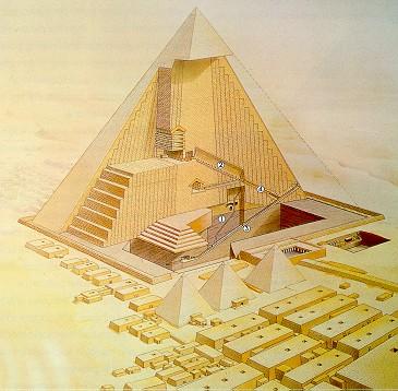 interior piramide