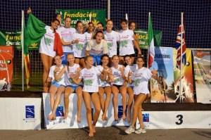 Coppa Campioni Under 20
