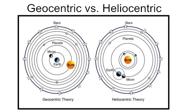 earth model diagram