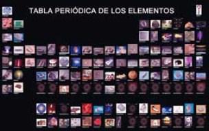 google-periodic-table-copia