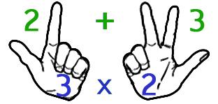 manos numeros2