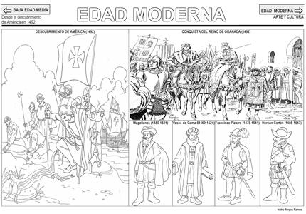 Edadesdehistoria-Moderna-Contemporanea