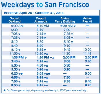 The Water Emergency Transportation Authority is proposing three additional Alameda/Oakland to San Francisco morning trips.