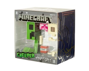 creeper anatomy package