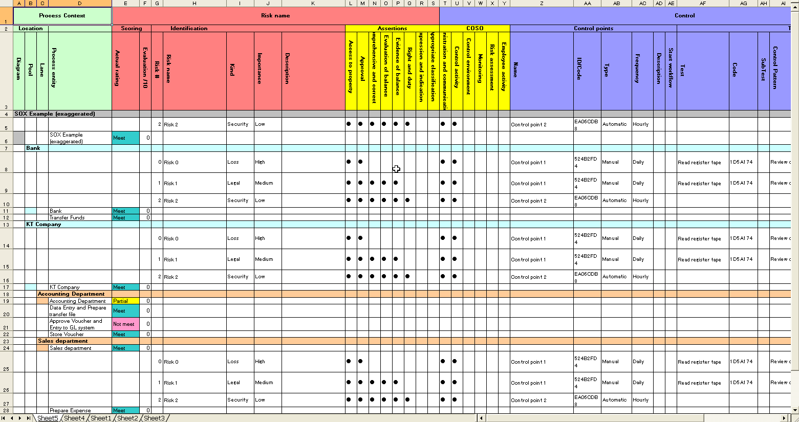 excel spreadsheet skills resume sample customer service resume excel spreadsheet skills resume excel skills online excel training unique excel templates avantage offers an efficient