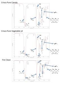 vegetable-oils-IR-data-768x1024