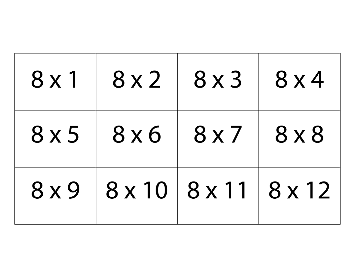 Times Table Square Printable Gallery - Table Design Ideas