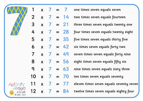 7 Times Table Poster With Words