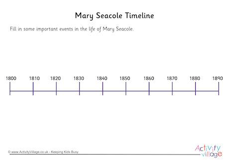 Awesome Mary Seacole Arbeitsblatt Ideas - Mathe Arbeitsblatt ...