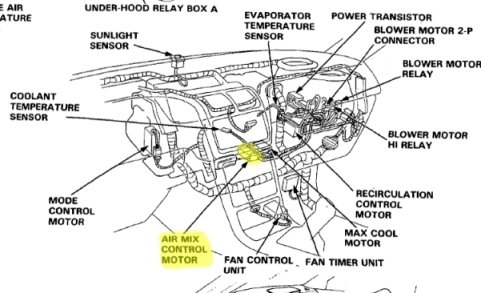 1997 Honda Civic Engine Diagram circuit diagram template