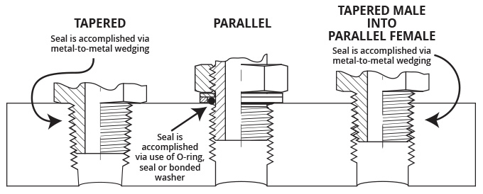 Thermowell Installation In Small Pipeusing Thermowells In