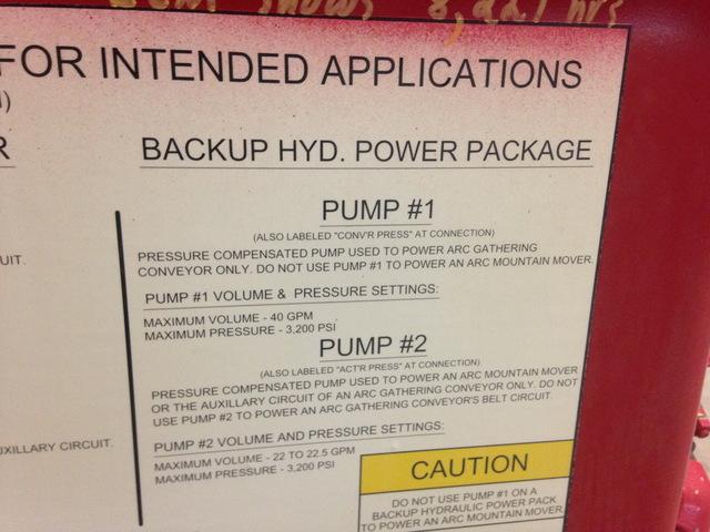 Cummins QSB67 Hydraulic Power Unit