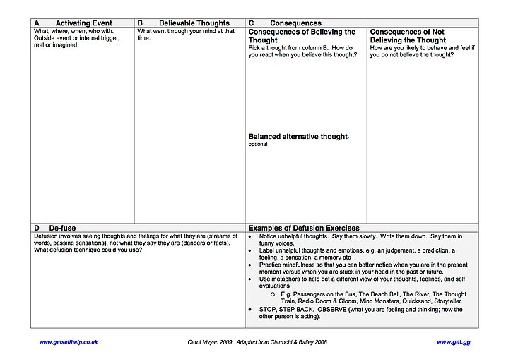 Tools, Worksheets, Behavior Charts, ADHD,