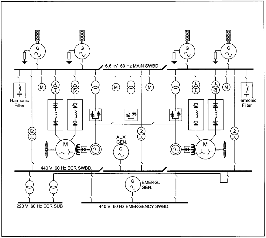 92 s10 stereo wiring diagram