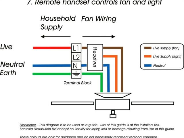 Airscape whole House Fan Remote Diagram Of Wiring to House attic