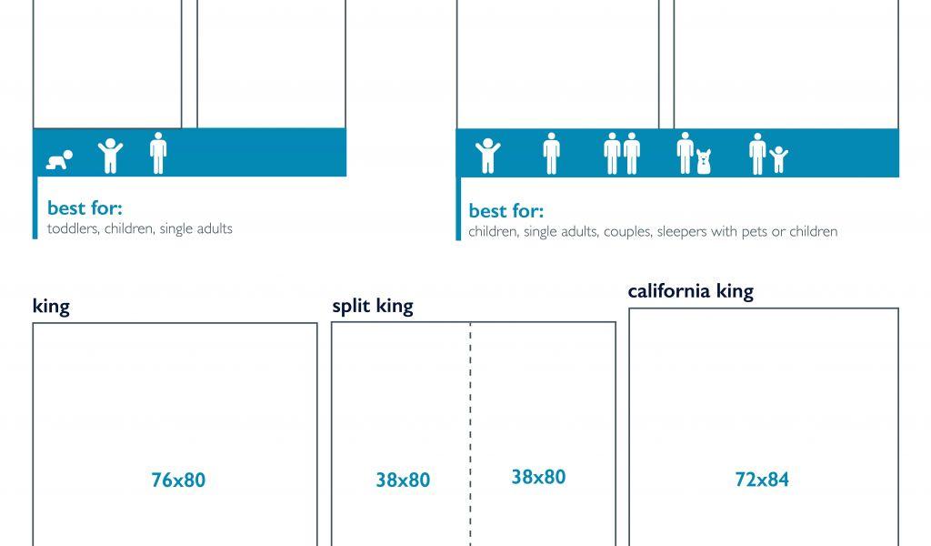 Futon Mattress Sizes Chart Pin by Housefurniture On Bathroom