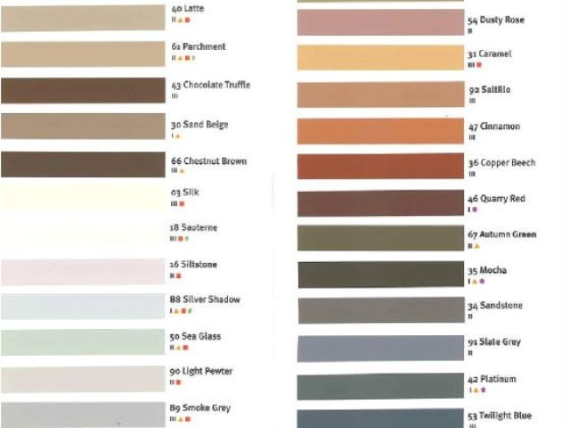 Polyblend Grout Renew Color Chart Custom Polyblend Grout Color Chart