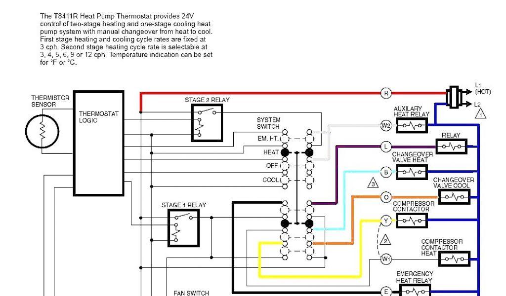 Trane Compressor Model Numbers Trane Wiring Diagram Wiring Library
