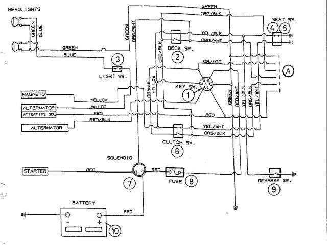 Troy Bilt Super Bronco 50 Xp Troy Bilt Mower Wiring Diagram Wiring