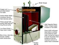 Coal Boiler | Adirondack Stoves Heat Systems | Gas, Pellet ...