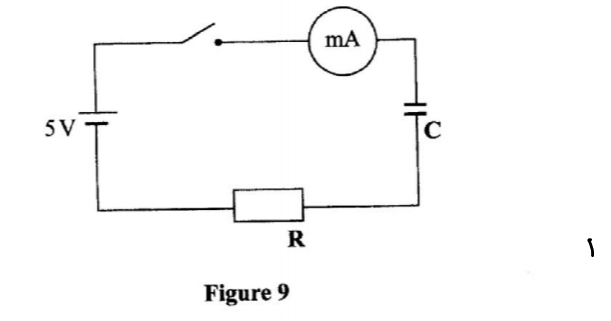 the circuit shows a resistor of value r connected with a capacitor
