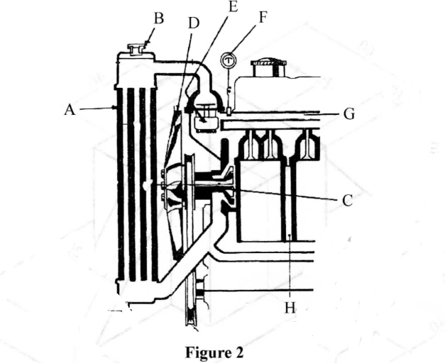 water weld diagrams