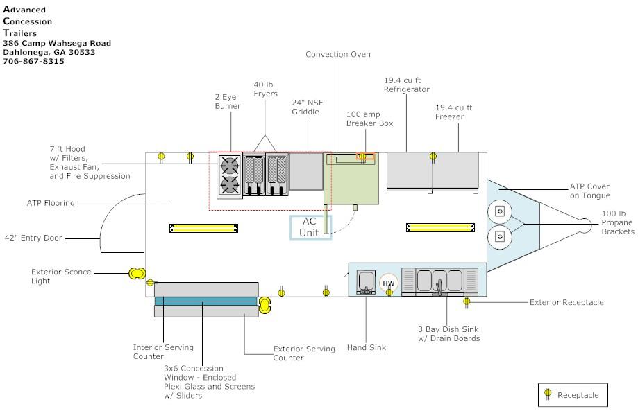 Cm Trailer Wiring Diagram Wiring Diagram